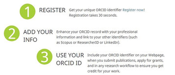 ORCID Three Steps